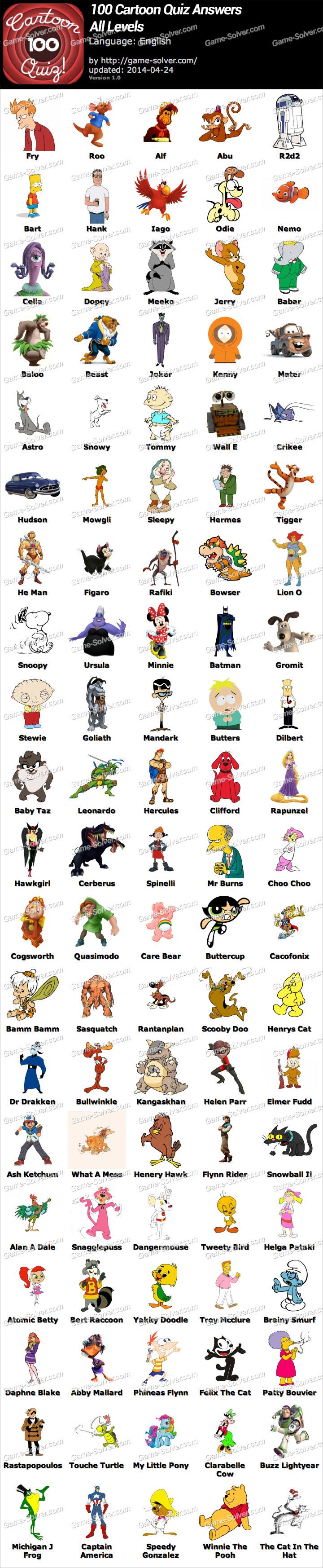 100-Cartoon-Quiz-All-Levels-Answers