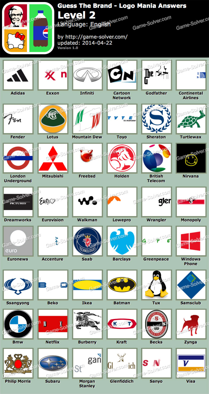 Guess The Brand Logo Mania Level 2