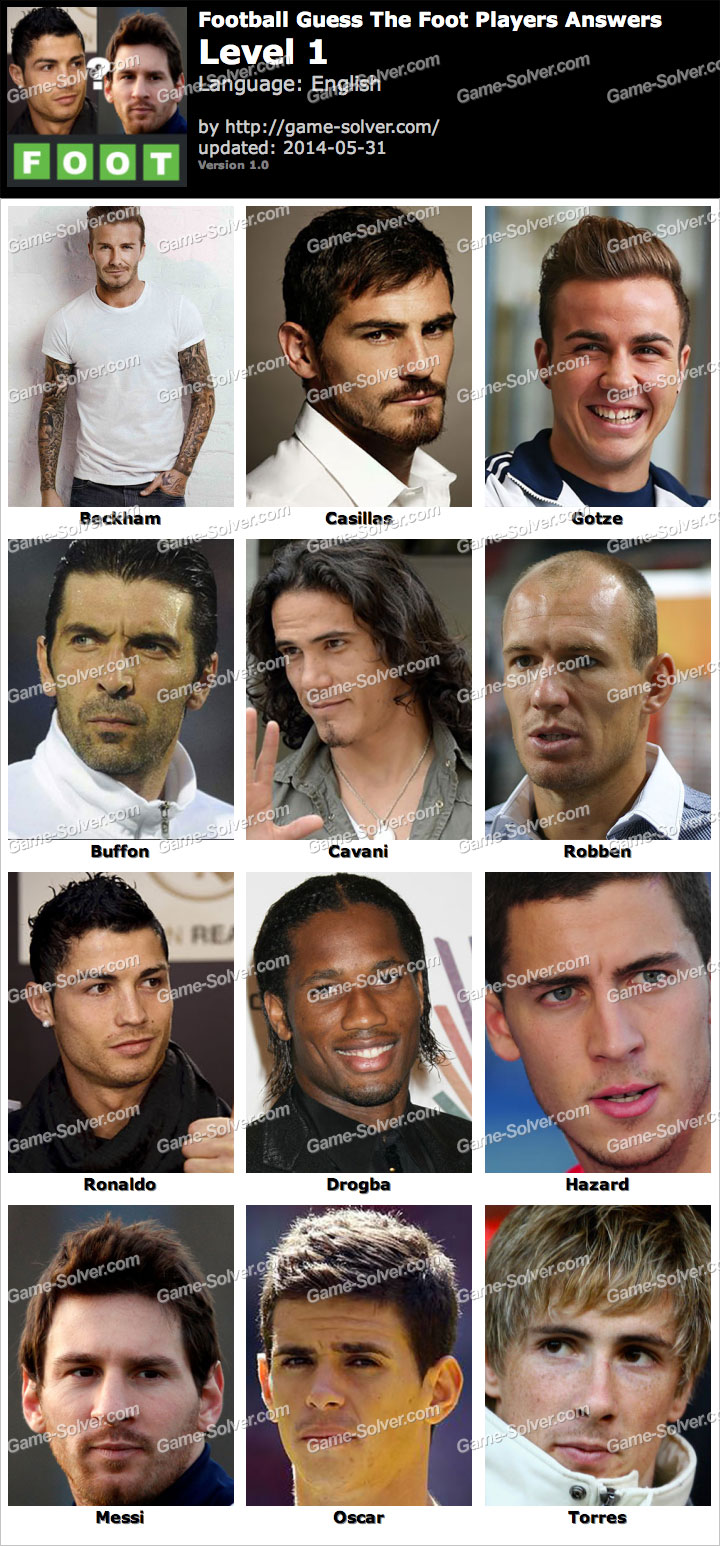 Football Guess The Foot Players Level 1