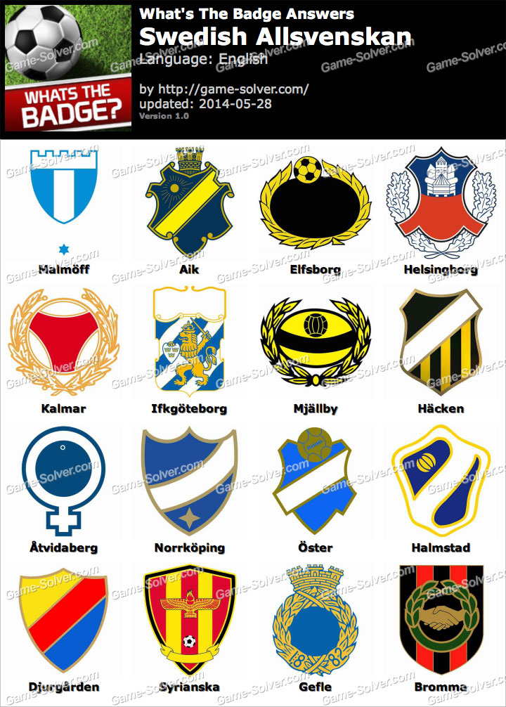 Whats The Badge Swedish Allsvenskan Answers