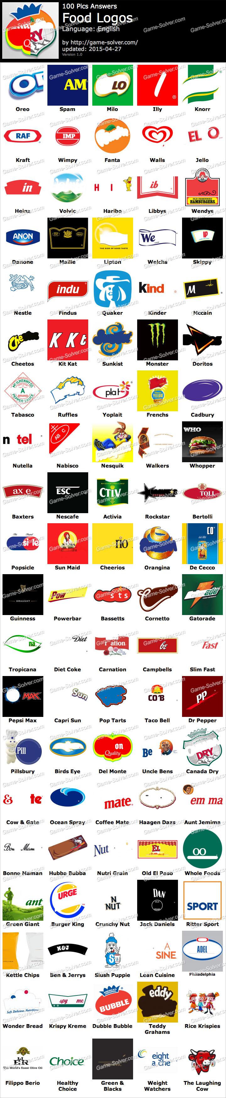 100 Pics Food Logos