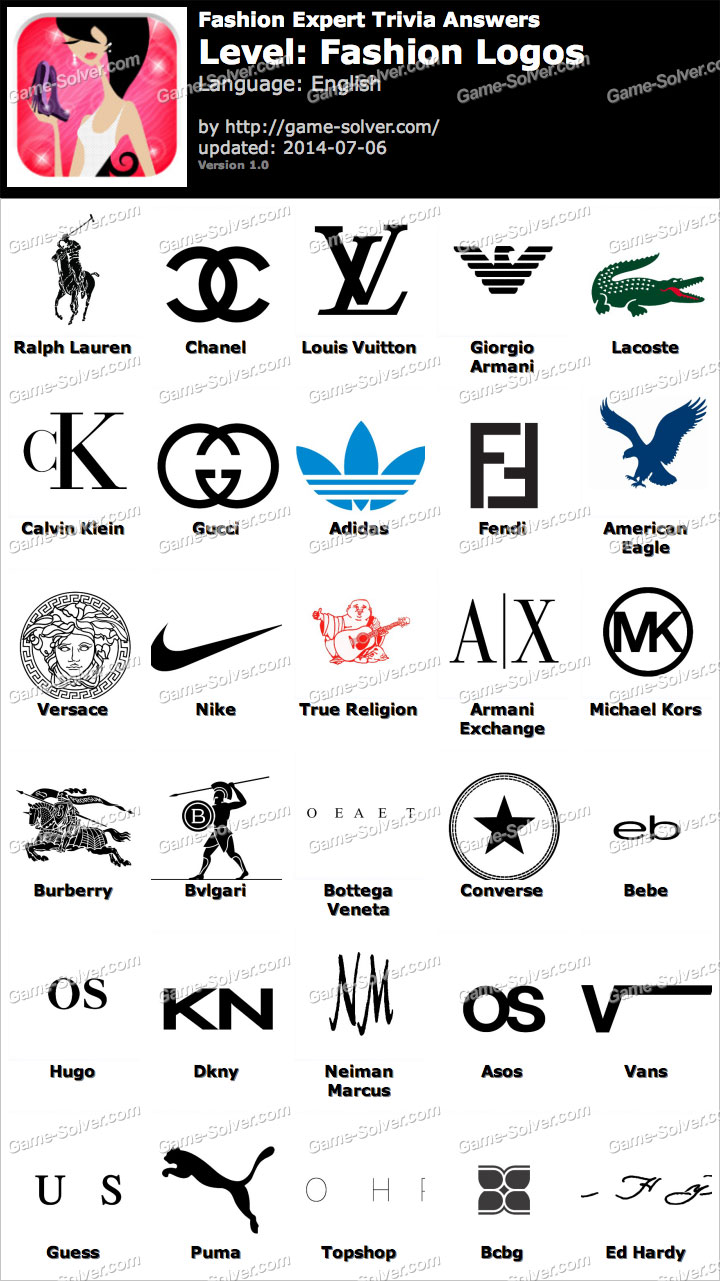 Fashion Expert Trivia Fashion Logos Answers