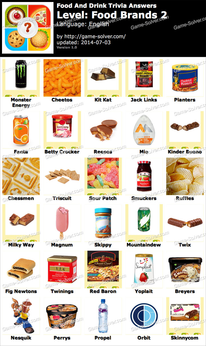 food answers drink trivia brands game level solver guess