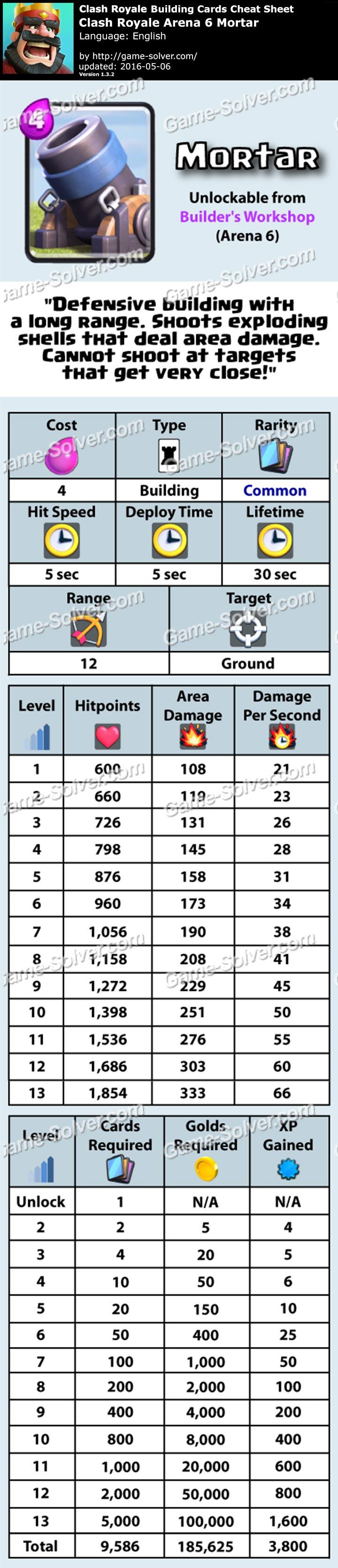 Clash Royale Arena 6 Mortar