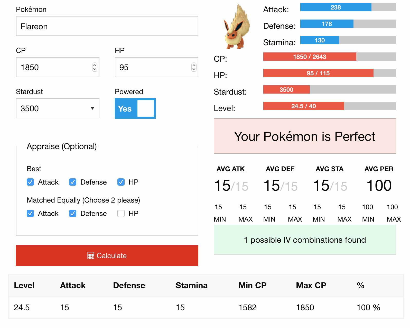Pokémon Go IV Calculator