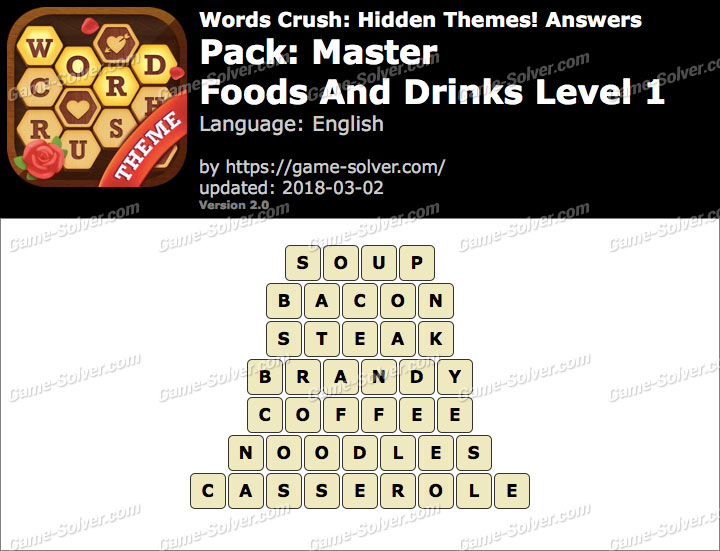 Words Crush Master-Foods And Drinks Level 1 Answers