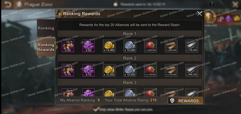 State of Survival Weekly Plague Zone Reward