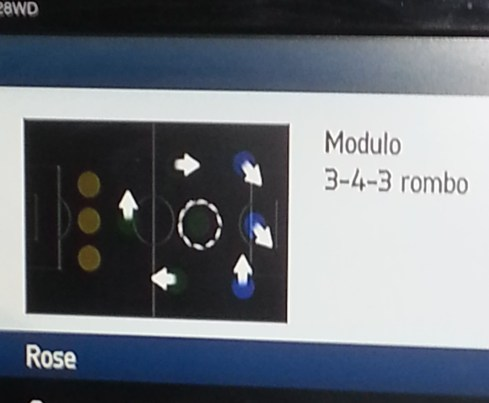 Movimenti giocatori Chelsea - FIFA 14