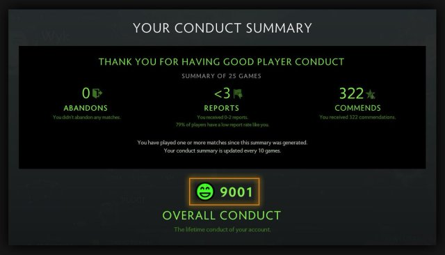 Image result for score of 3000 dota 2 conduct