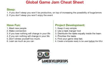 Global Game Jam cheat sheet