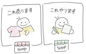 商品を売るネットショップとサービスを提供するネットショップの概要イラスト