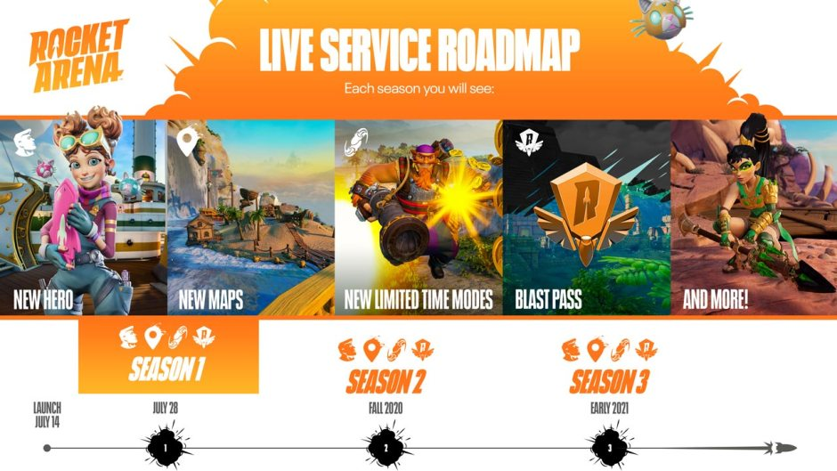 Rocket Arena roadmap