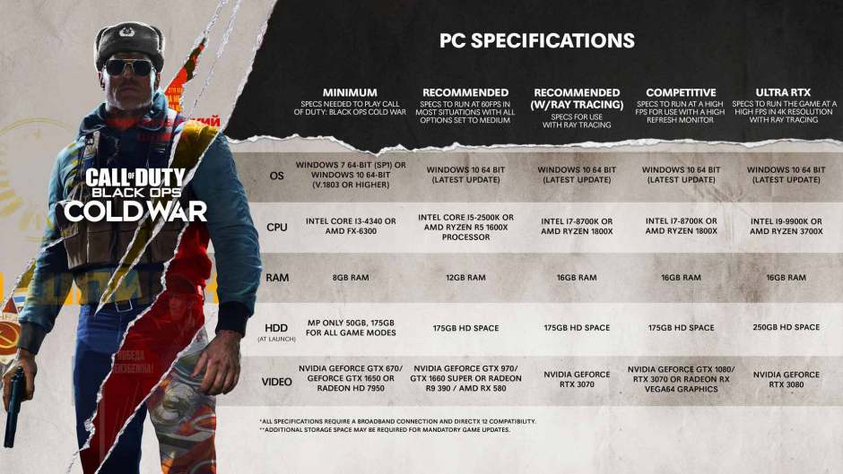 Call of Duty: Black Ops Cold War PC specs