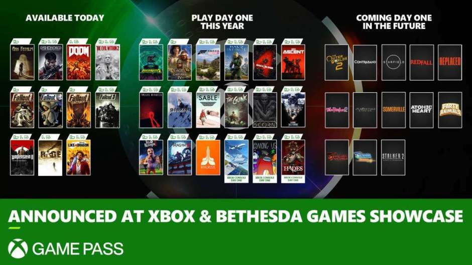 Day One Xbox Game Pass games