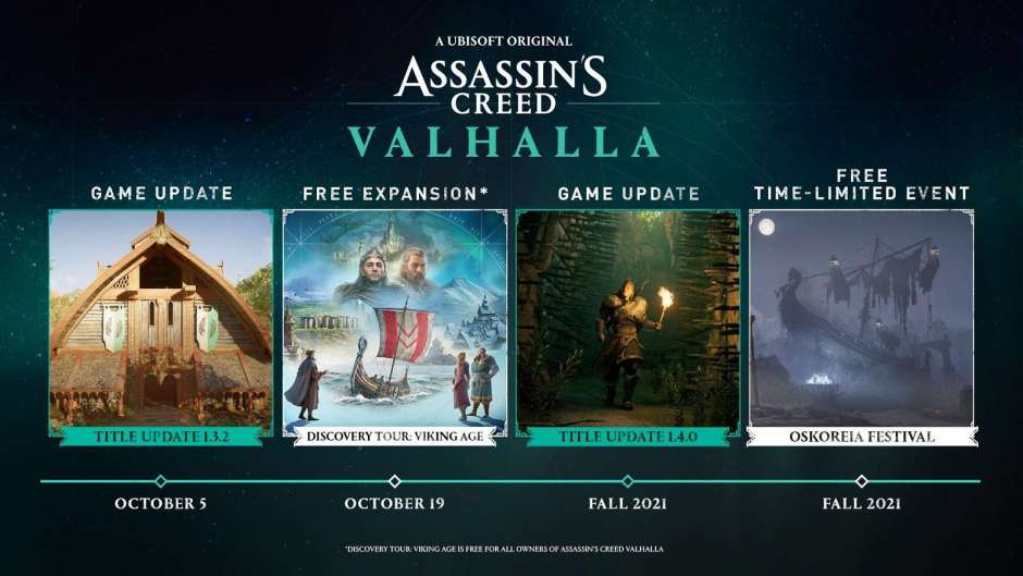 Assassins Creed Valhalla roadmap