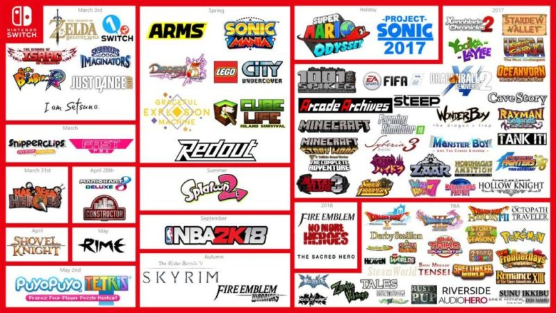 nintendo switch games list