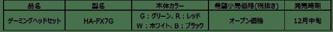 ゲーム用イヤホン「HA-FX7G」を発売
