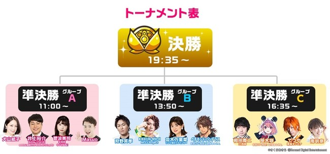 「桃鉄GP」エキシビションマッチ対戦組合わせ発表!出演者の意気込み動画も公開!!