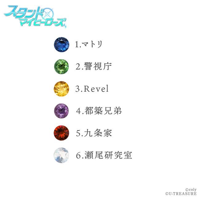 裏面の選べる天然石(6種類)