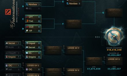 The International 2017 Main Stage Day 1: China Rising