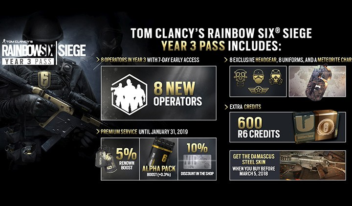 Rainbow Six Siege Year 3 content available for pre-order