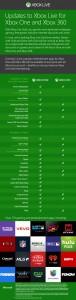 179794-08 Xbox Live Digital Poster-s16_FINAL