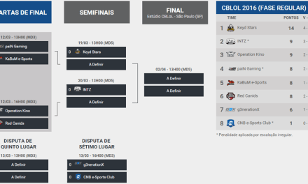 Tabela do CBLOL 2016!