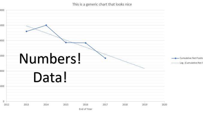 generic chart