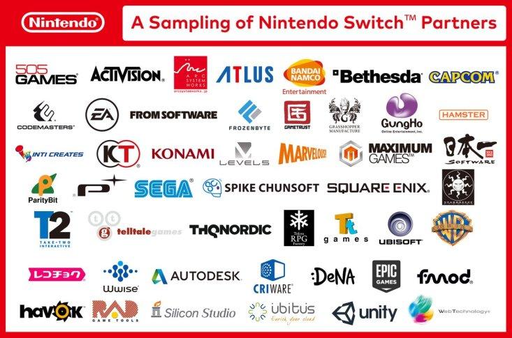 Nintendo partnerzy