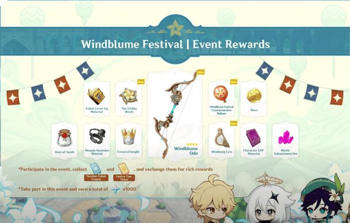 recompensas Genshin Impact 1.4