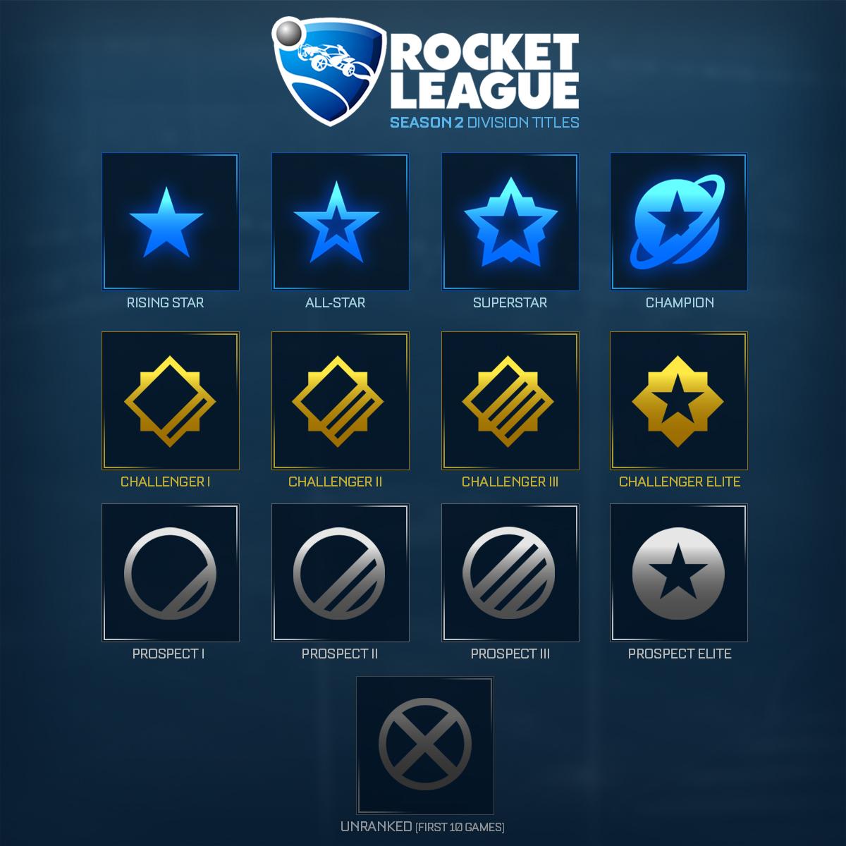 Psyonix Previews Upcoming Changes To Rocket League Season
