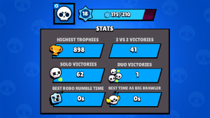 How To Level Up Fast In Brawl Stars Guide