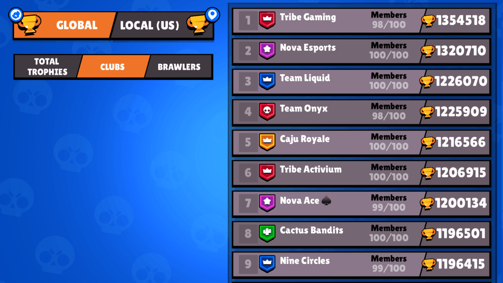 Clubs in Brawl Stars