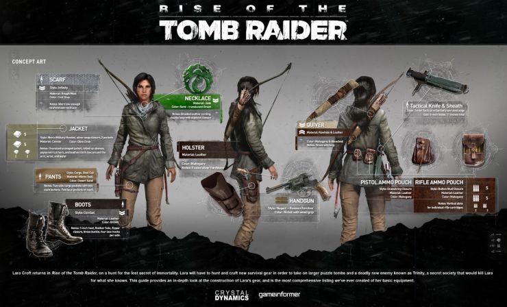 rise-of-the-tomb-raider-lara-croft-armas-equipo-vestuario-crystal-dynamics-2
