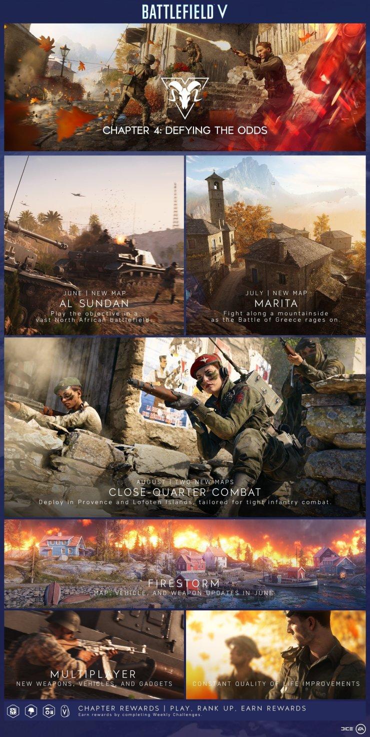 Battlefield V - Capítulo 4