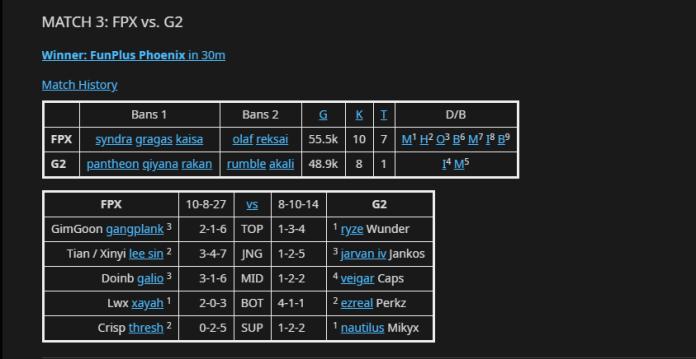 FunPlus Phoenix vs G2 game 3