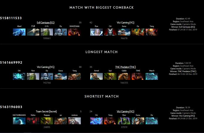 longest game