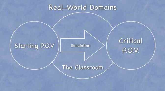 Simulating Utopia: Critical Simulation and the Teaching of Utopia