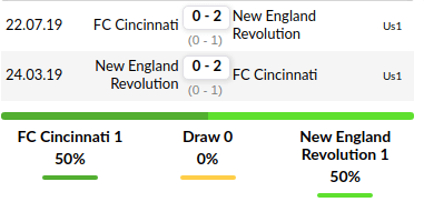 Cincinnati Vs New England