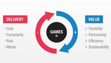 New IOC Measures Could Cut $1 Billion From Future Games Budgets