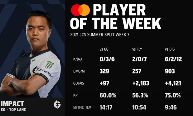 Impact LCS Player Of The Week: Week 7