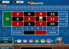 The Roulette Trick Won 3 Times In a Row