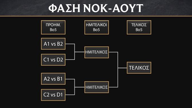 KnockoutStageLoLesports_EL