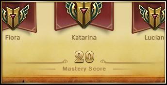 Mastery_Score