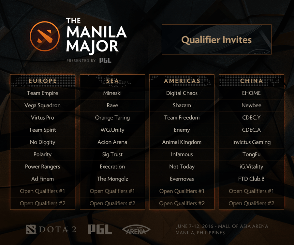 Qualifire Invite, Manila Major