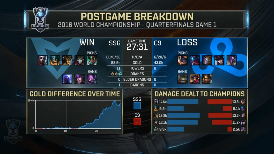 game1-end-game-stats