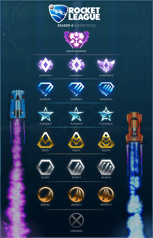 Season_4_ranks_2