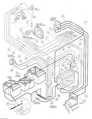 CLUB CAR SCHEMATICS