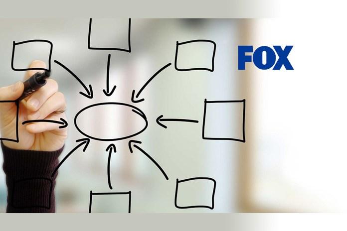 Fox Corporation to Acquire Outkick Media