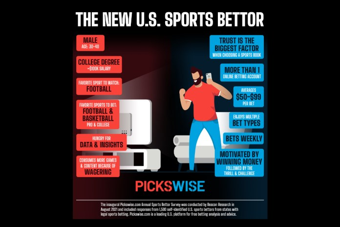 WHO IS THE LEGAL U.S. SPORTS BETTOR?